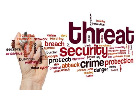 Threat word cloud Banco de Imagens - 42848706