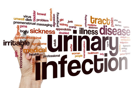 cystitis: Urinary infection word cloud