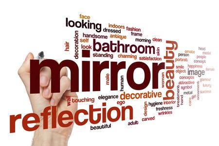mirror: Mirror word cloud
