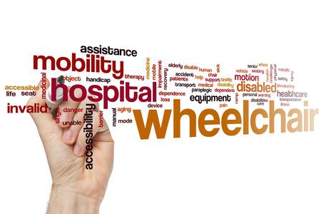 discapacidad: Discapacitados concepto de nube de palabras