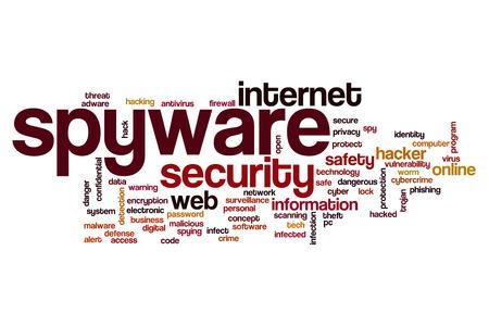 Spyware word cloud