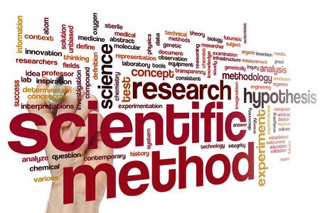 metodo cientifico: El método científico concepto de nube de palabras de fondo Foto de archivo