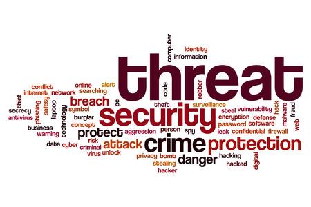 threat: Threat word cloud