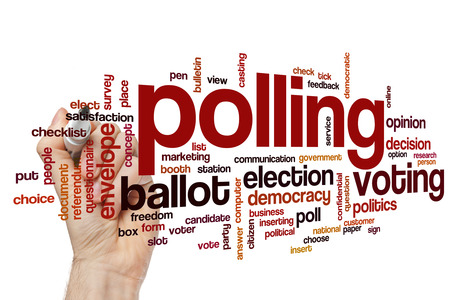 polling: Polling word cloud