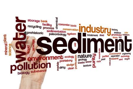 sedimentation: Sediment word cloud