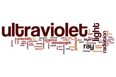ultraviolet: Ultraviolet word cloud