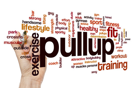 strong chin: Pullup word cloud