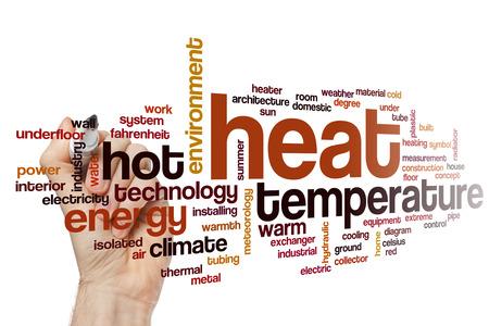 heat: Heat word cloud