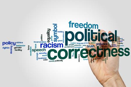 politically: Political correctness word cloud