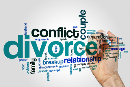 breakup: Divorce word cloud
