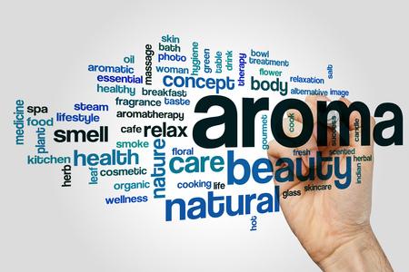 Aroma word cloud