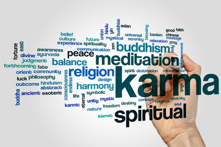 ancient yoga: Karma concept word cloud background