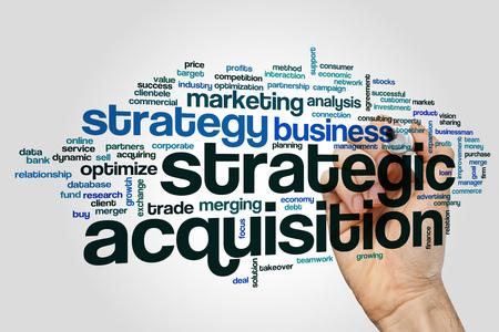 戦略的買収概念単語雲背景