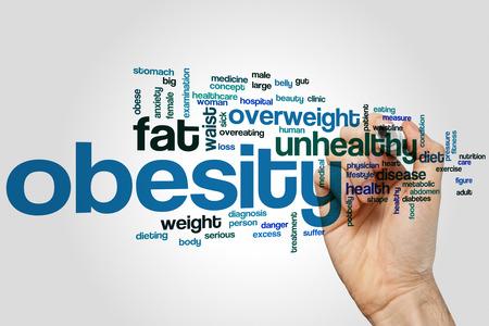 big body: Obesity word cloud concept
