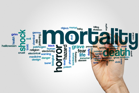 mortality: Mortality word cloud concept