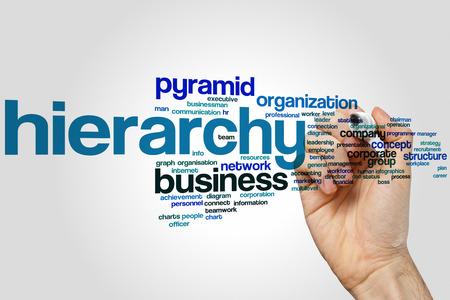 hierarchy: Hierarchy word cloud concept