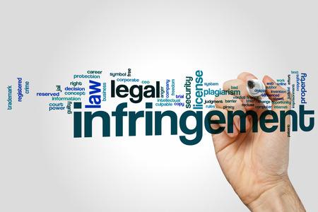 infringement: Infringement word cloud