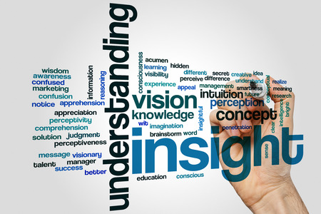 perceive: Insight word cloud