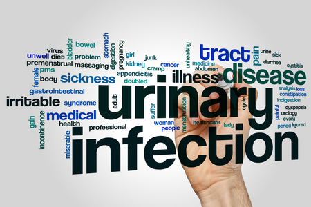 premenstrual syndrome: Urinary infection word cloud