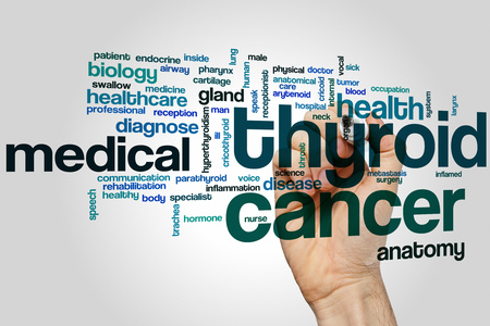 hormone  male: Thyroid cancer word cloud concept Stock Photo