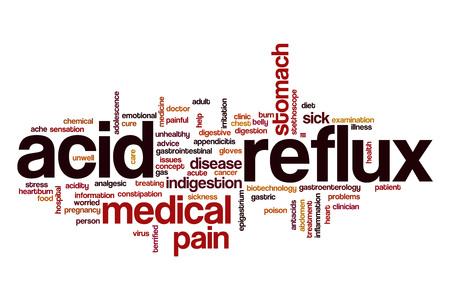 Acid reflux word cloud