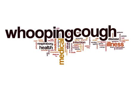 whooping: Whooping cough word cloud