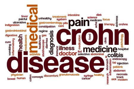gastroenterology: Crohn disease word cloud