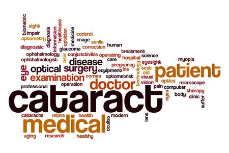 impair: Cataract word cloud