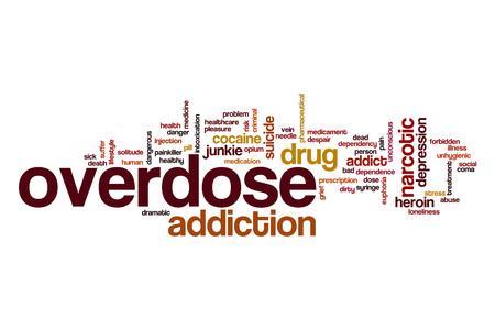 sobredosis: Sobredosis nube de palabras