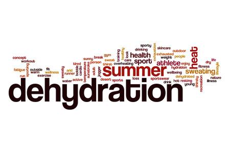 dehydration: Dehydration word cloud