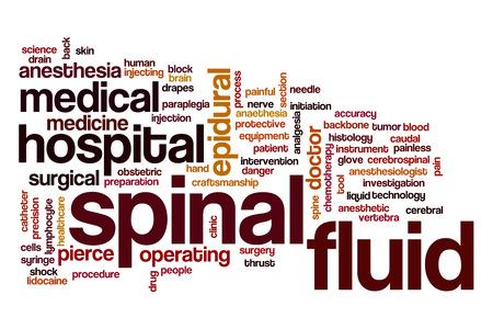 paraplegia: Spinal fluid word cloud
