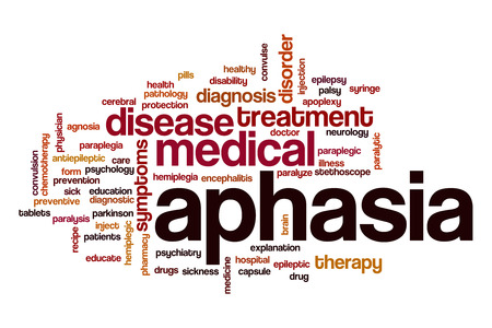 Aphasia word cloud