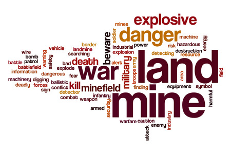 landmine: Land mine word cloud