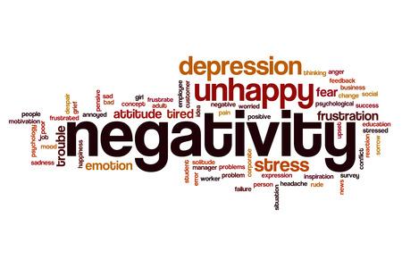 negativity: Negativity word cloud concept