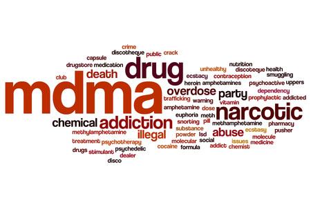 mdma: MDMA word cloud concept