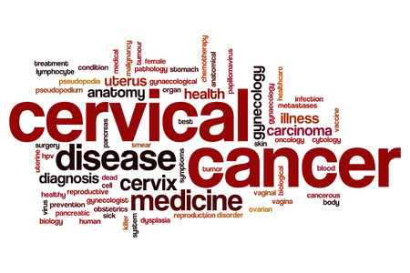 Cervical cancer word cloud concept