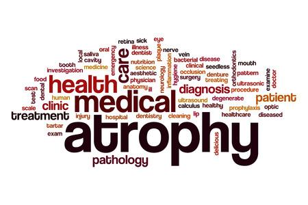 Atrophy word cloud concept