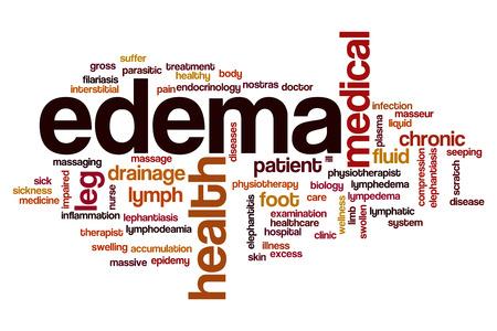 seeping: Edema word cloud concept