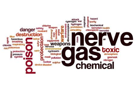 Nerve gas word cloud concept