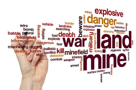 border patrol: Land mine word cloud