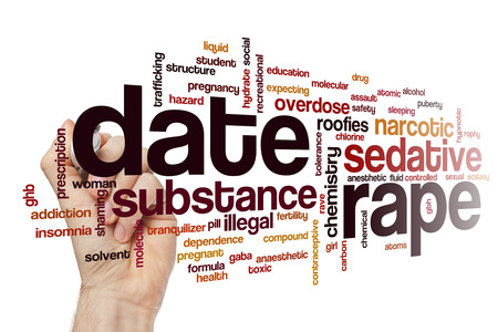 Date rape word cloud concept