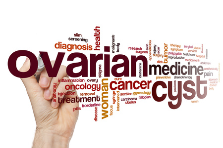 cyst: Ovarian cyst word cloud concept