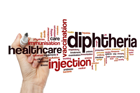 Diphtheria word cloud