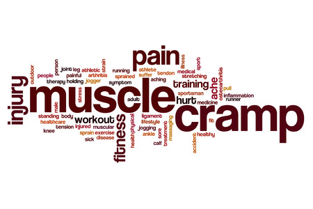 muscle cramp: Muscle cramp word cloud concept