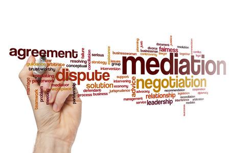 Mediation word cloud concept