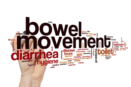 Bowel movement word cloud