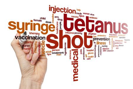 shot: Tetanus shot word cloud
