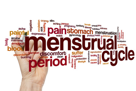 menstrual: Menstrual cycle word cloud concept