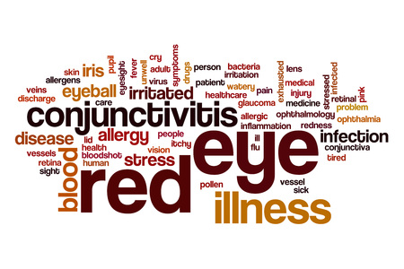bloodshot: Red eye word cloud concept