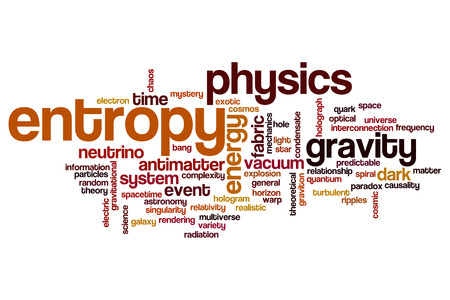 chaos theory: Entropy word cloud concept